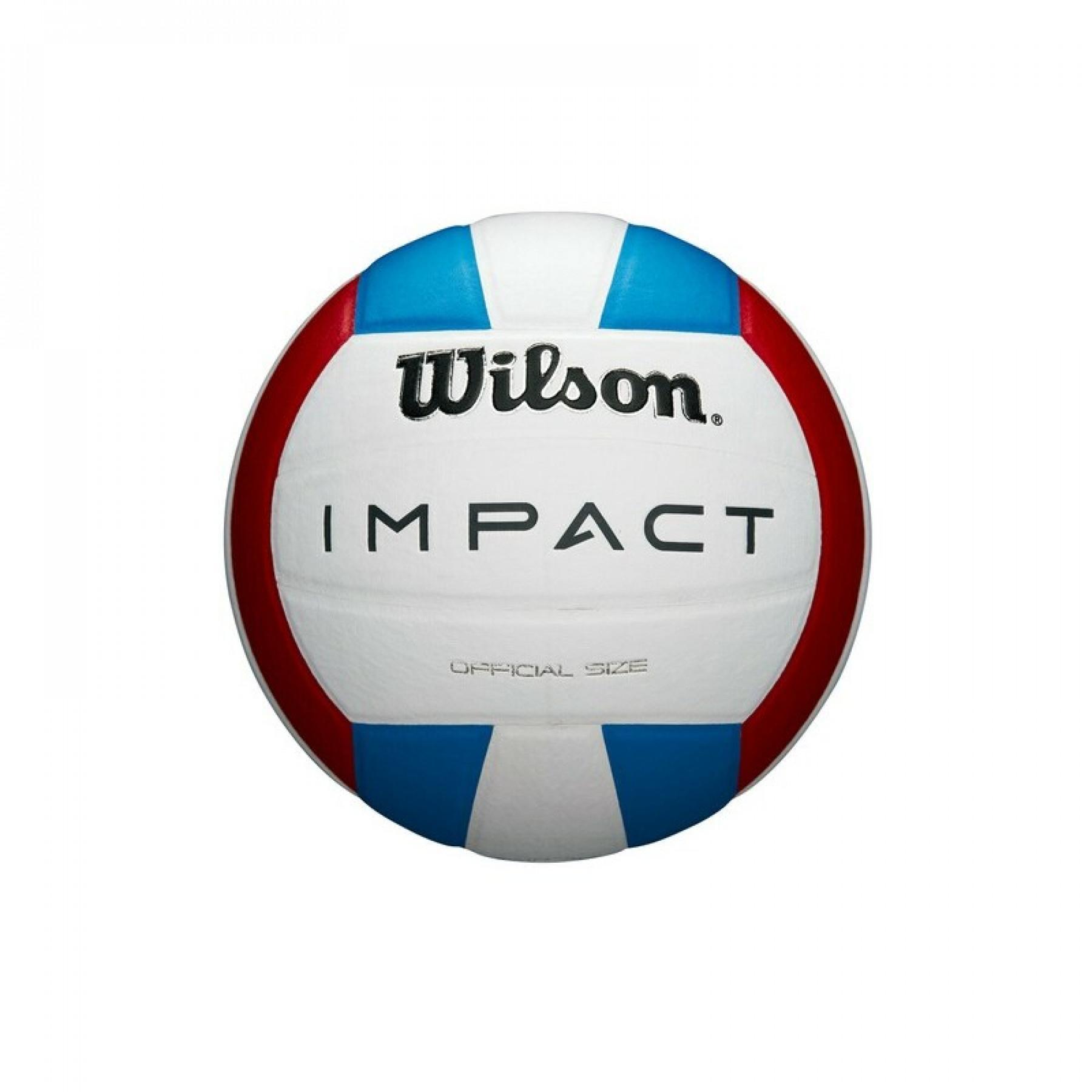 Balloon Wilson Impact