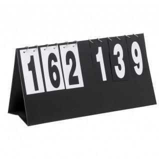 Scorer of 0 to 199 Tremblay